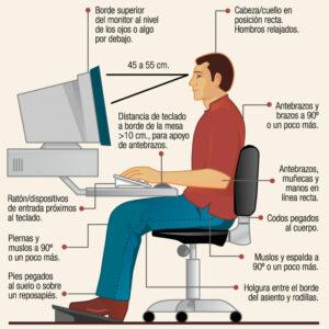 Postura frente al ordenador