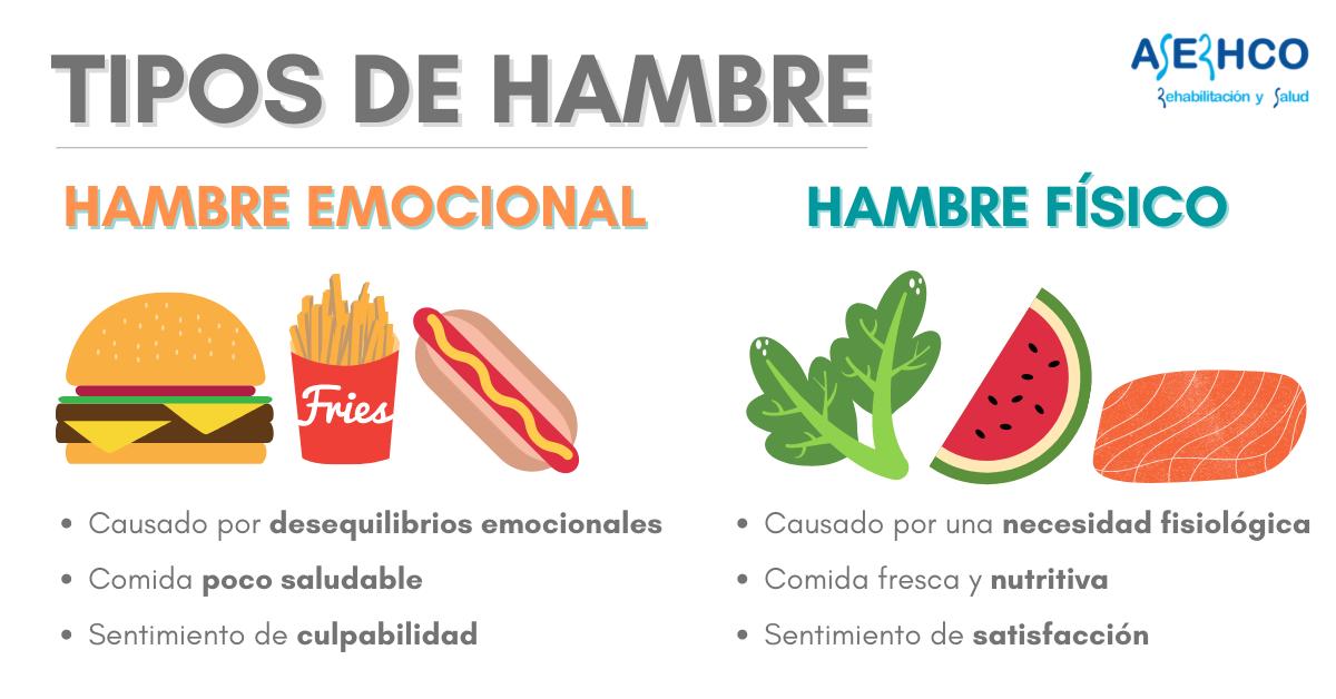 saber distinguir el tipo de hambre