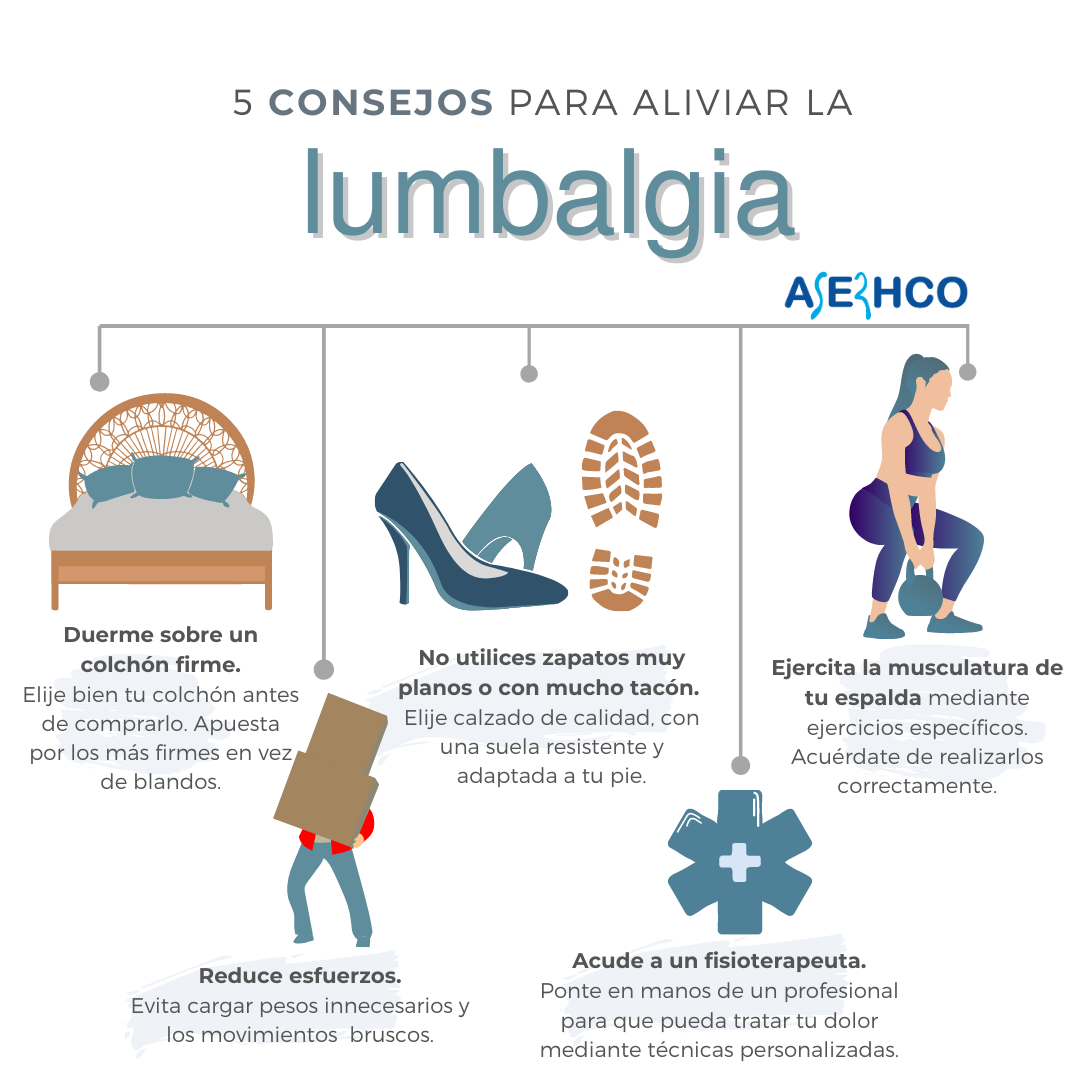 lumbalgia-aliviar-dolor