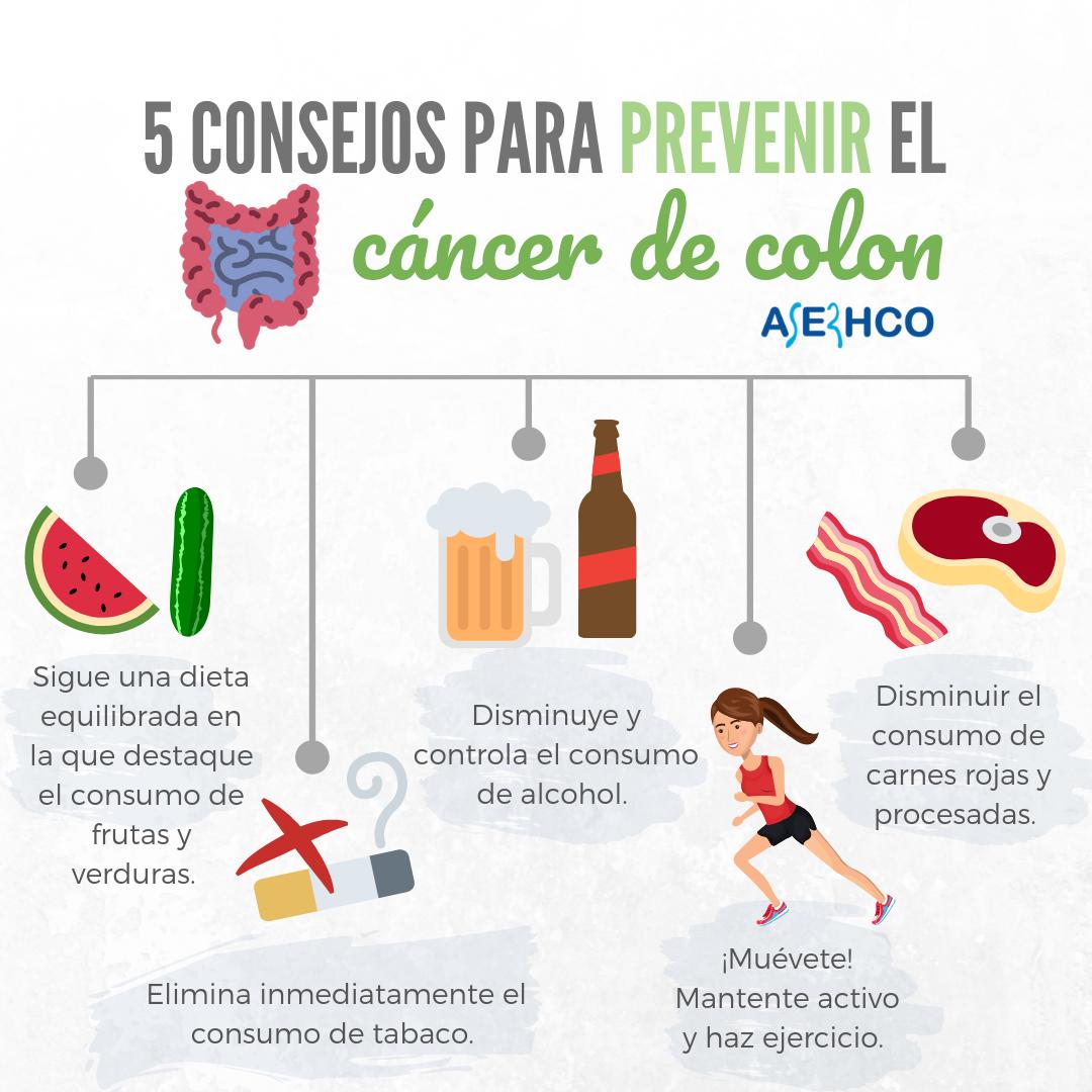 prevenir cancer colon