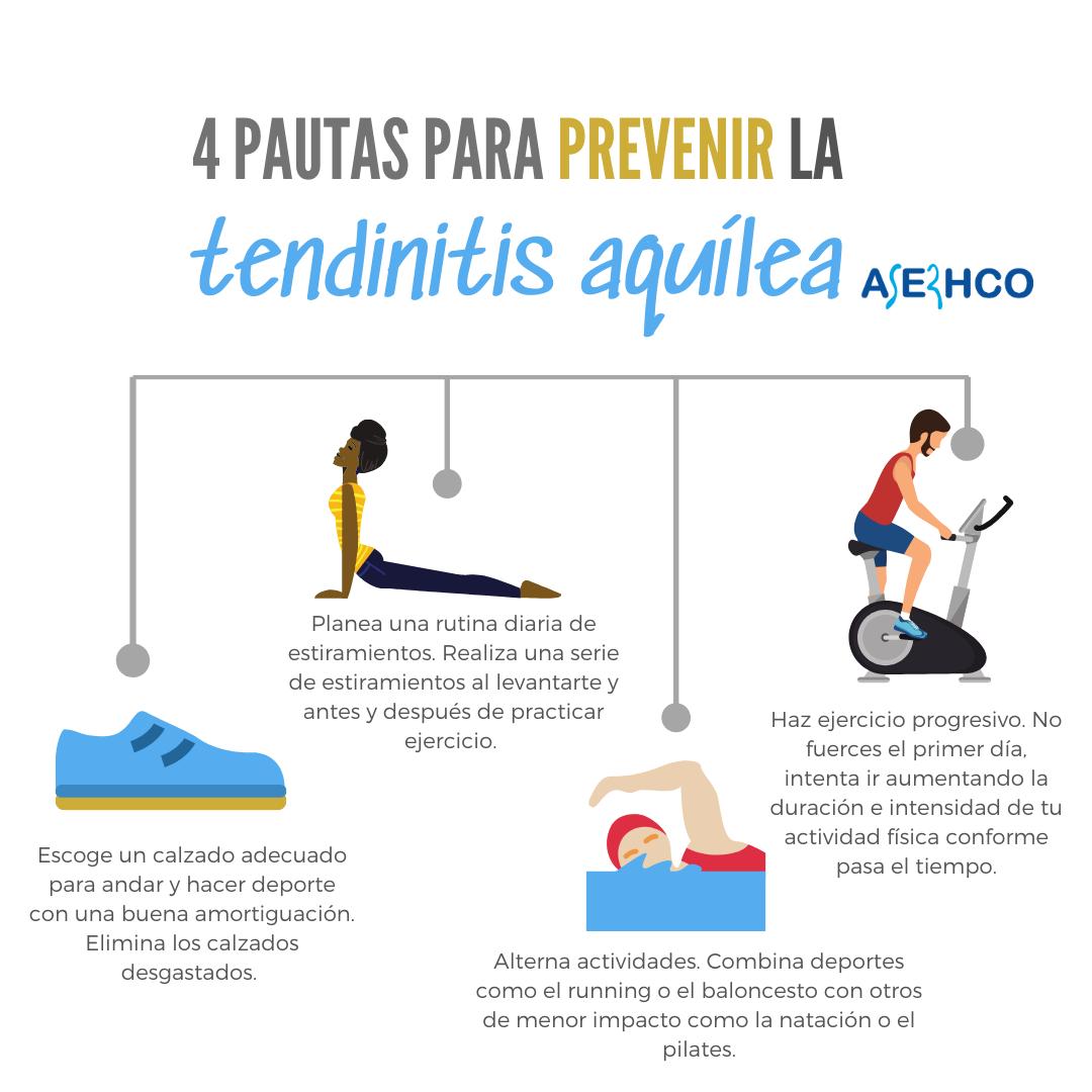 tendinitis-aquílea